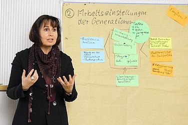 Präsentation Kernergebnisse im Plenum